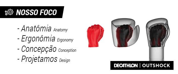 Foco: anatômia, ergônomia, concepção e design